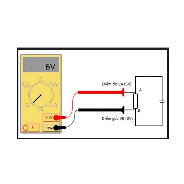 Điện áp là gì, Dòng điện là gì