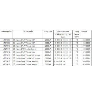 Bảng Giá Các Loại Bộ đổi Nguồn Vitenda
