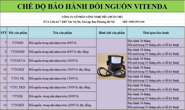 bao-hanh-doi-nguon-vitenda-2