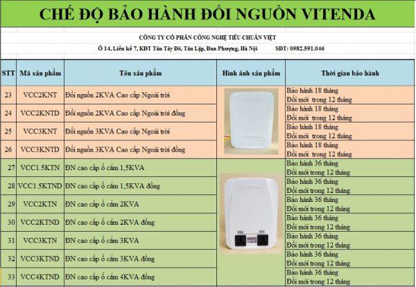 bao-hanh-doi-nguon-vitenda-4